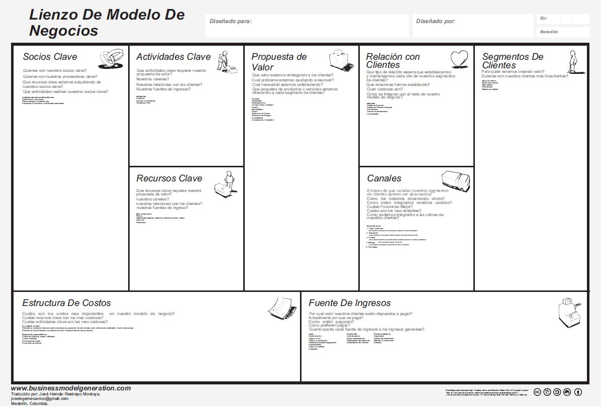 Estrategias de monetización: Business Canvas